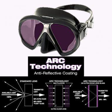 "Sub Frame with ""ARC Technology"""